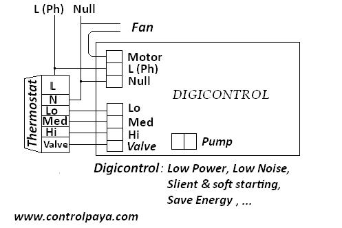 نقشه نصب دیجی کنترل ، سیستم کنترل دور موتورفن